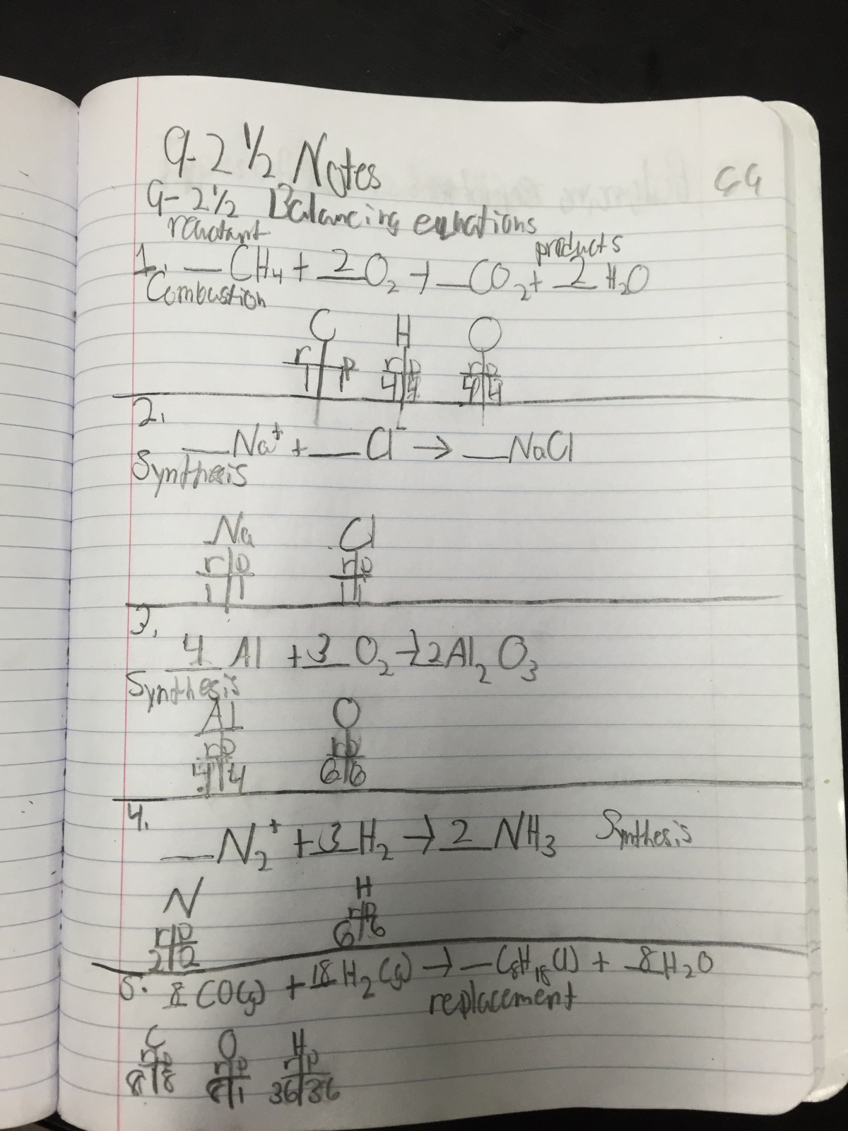 Balancing Equation Worksheet with Answers