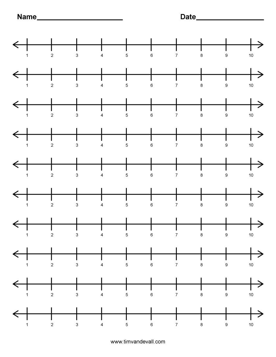 Blank Number Line Worksheet