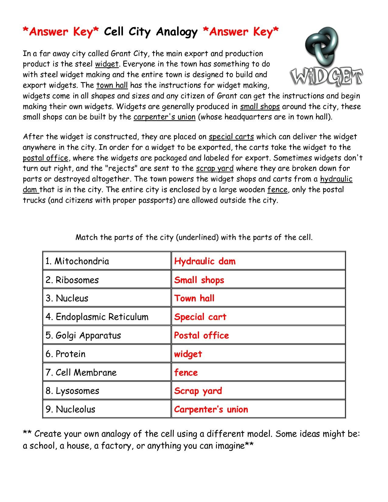 Cell City Analogy Answers Worksheets in 2020