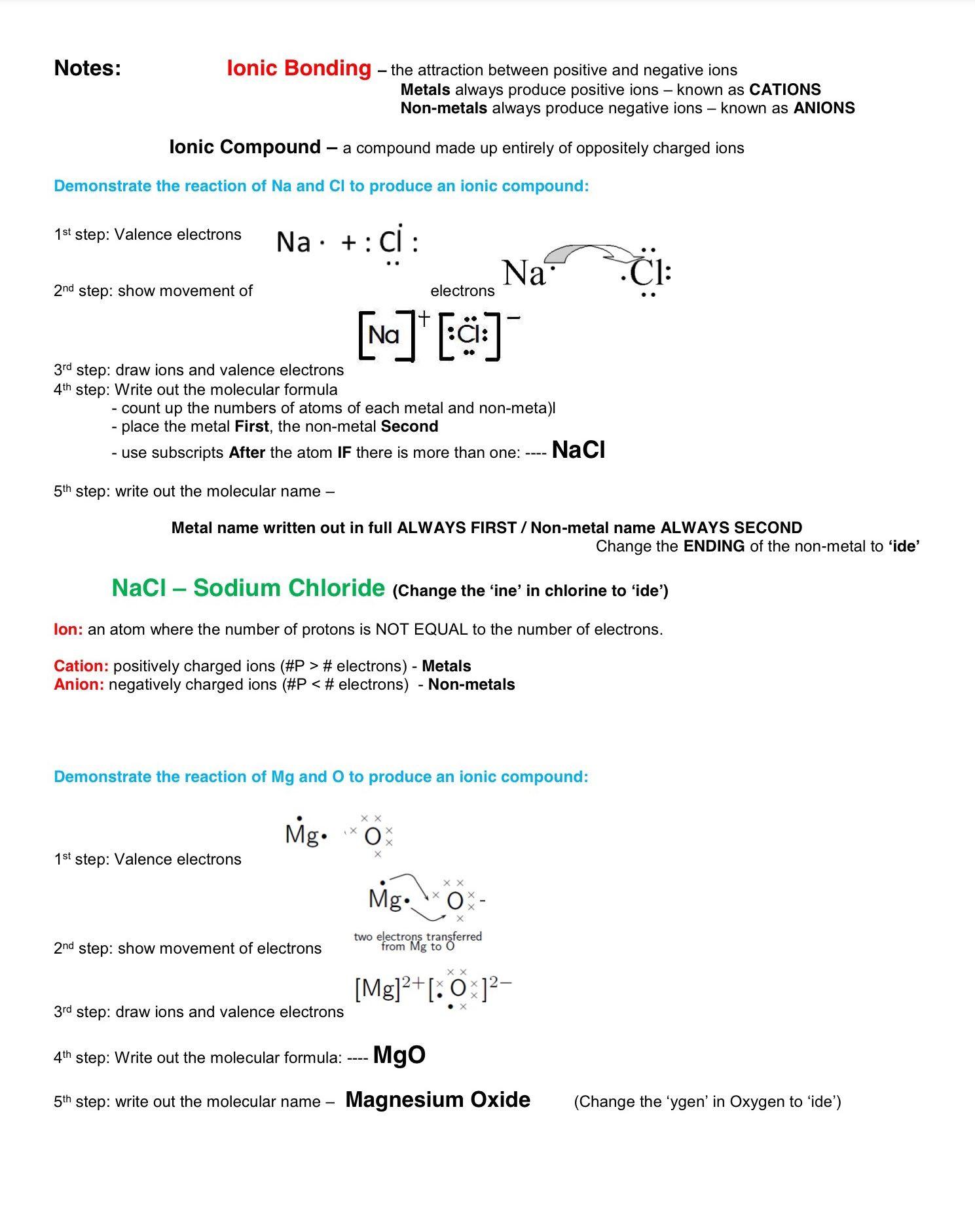 Chemical Bonds Worksheet Answers
