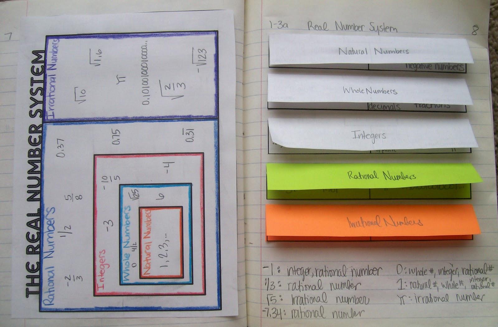 Classifying Real Numbers Worksheet