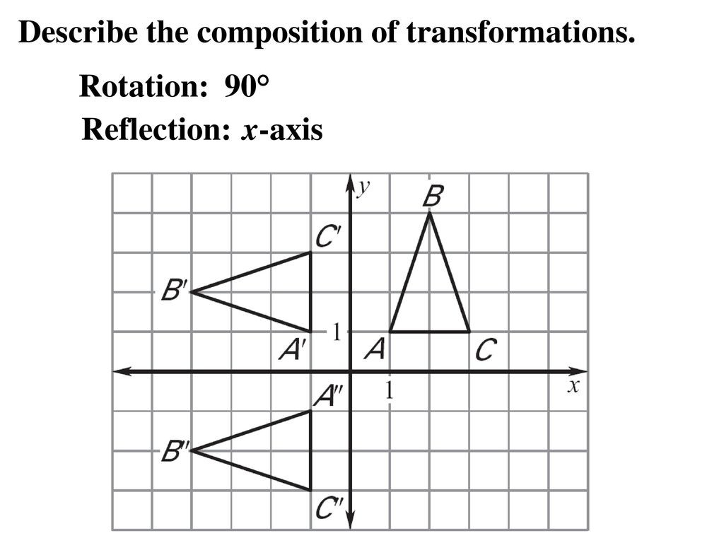 9 5 & 9 6 – positions of Transformations & Symmetry ppt