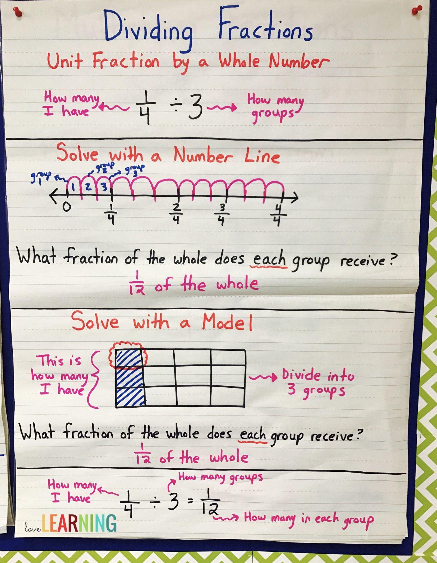 Dividing Fractions Using Models Worksheet