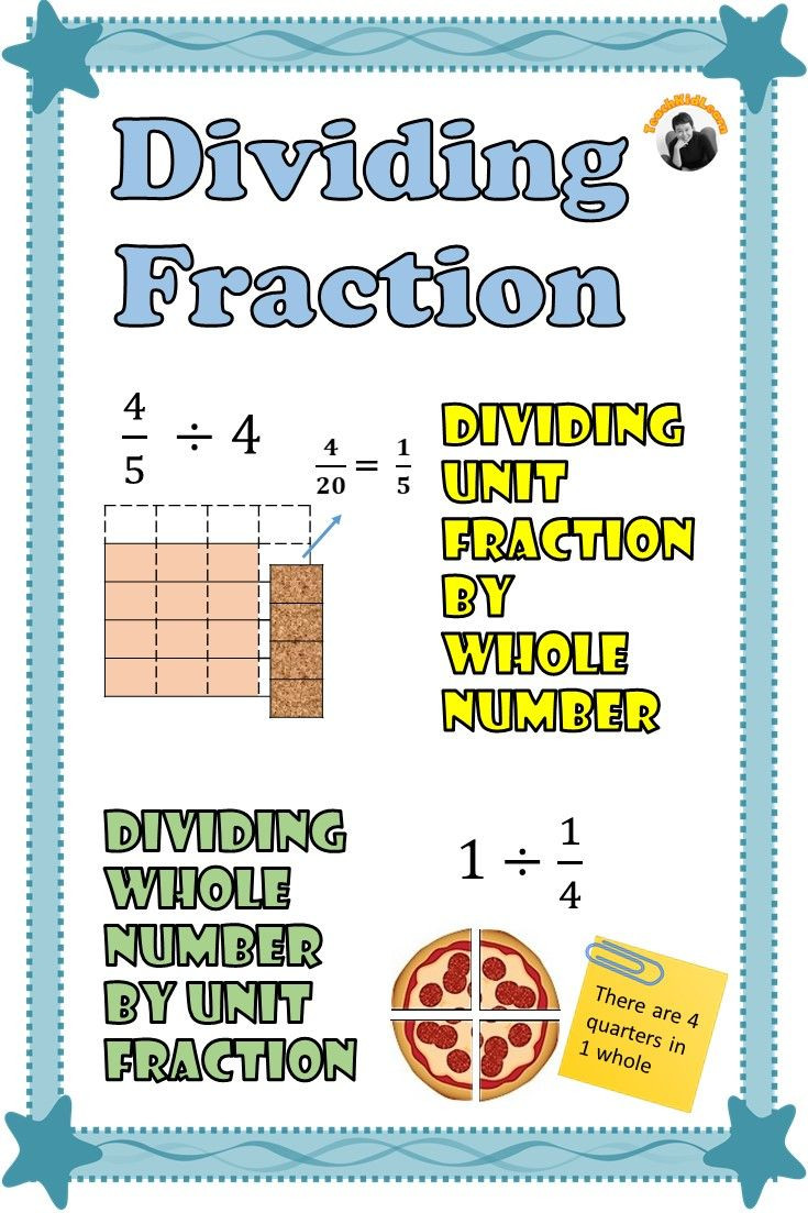 Dividing Fractions by Whole Number and Whole Number by