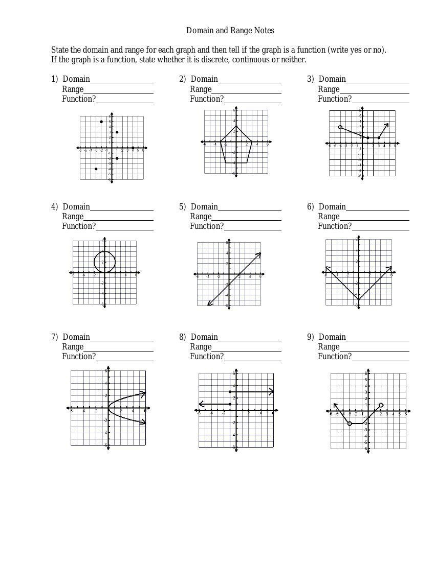 Domain And Range Linear Functions Worksheet