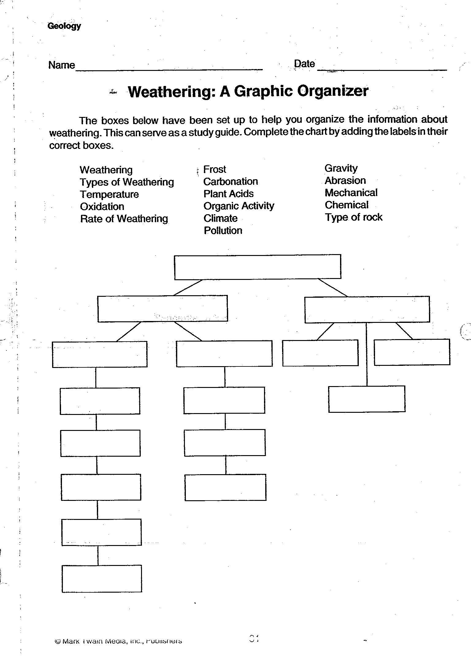 Erosion and Deposition Worksheet