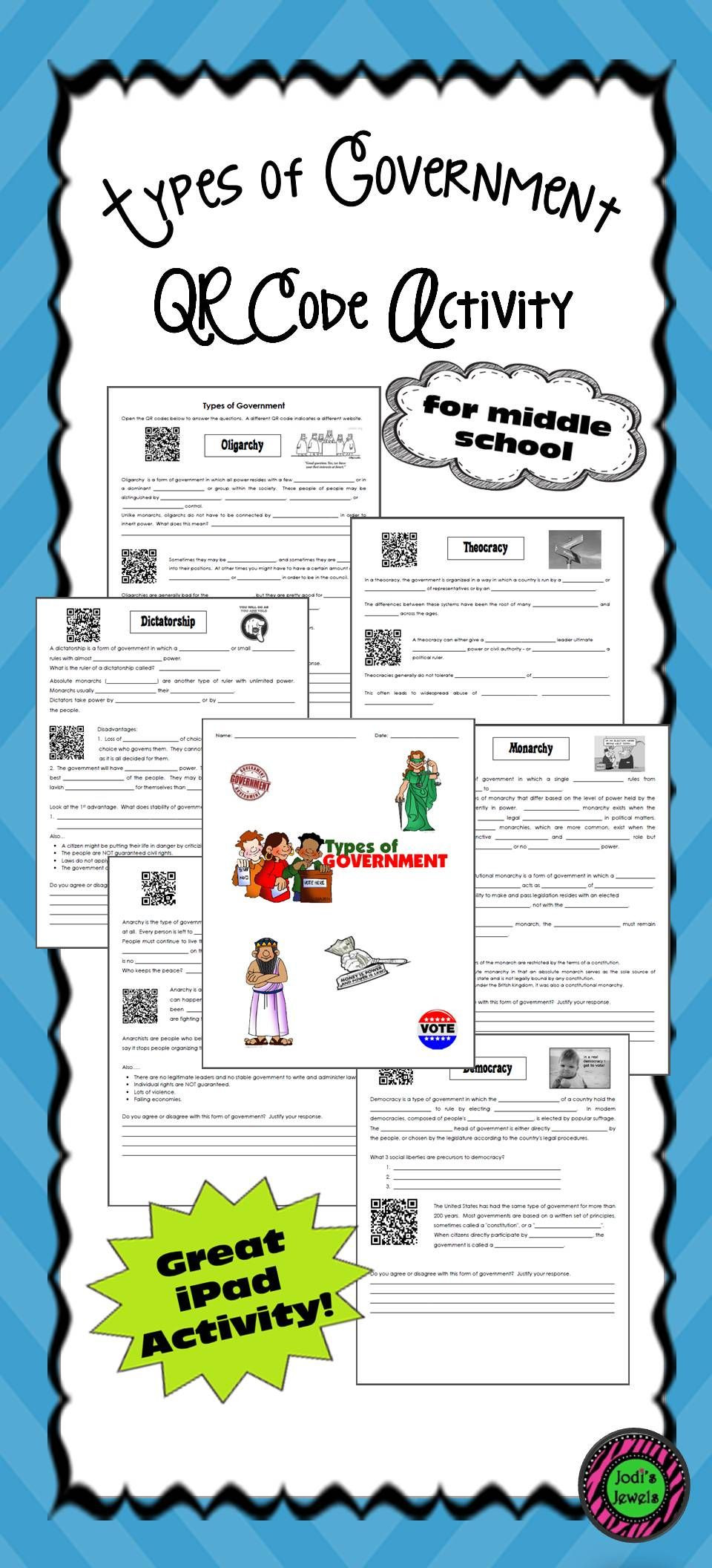 Forms Of Government Worksheet