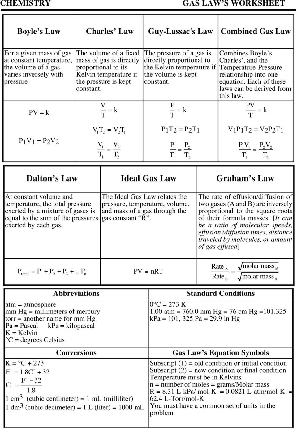 31 Gas Variables Worksheet Answers   Education Template