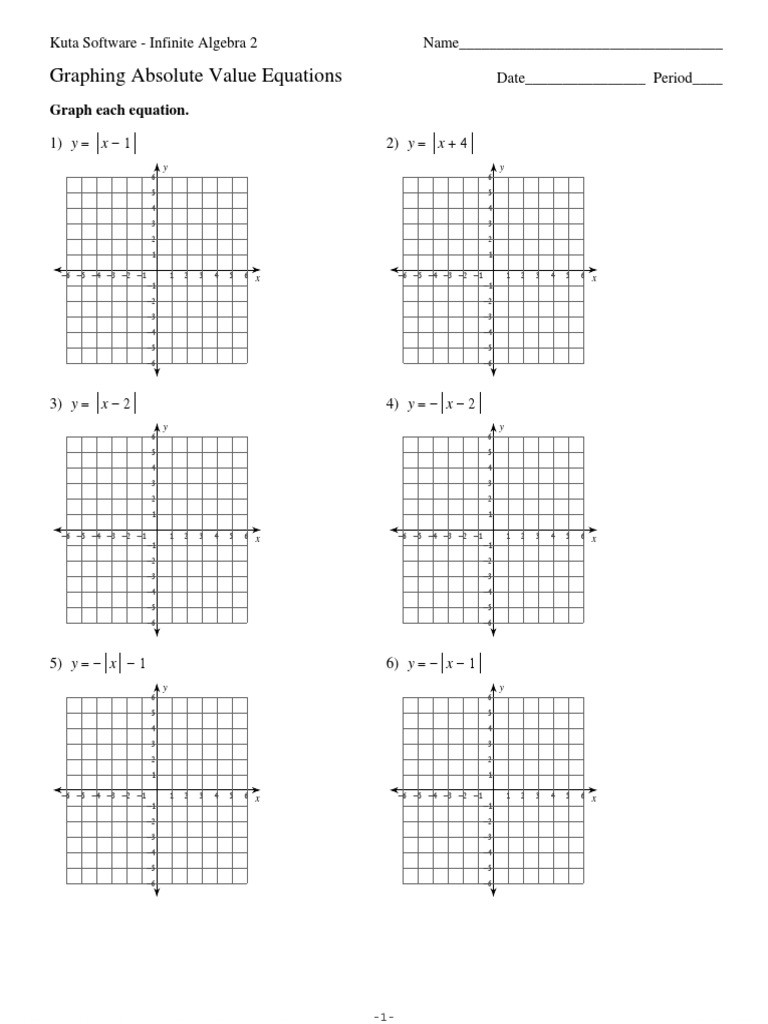 Graphing Absolute Value Functions Worksheet