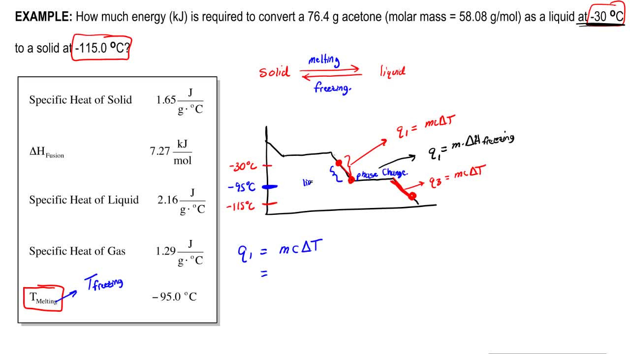 Heating and Cooling Curves Worksheet