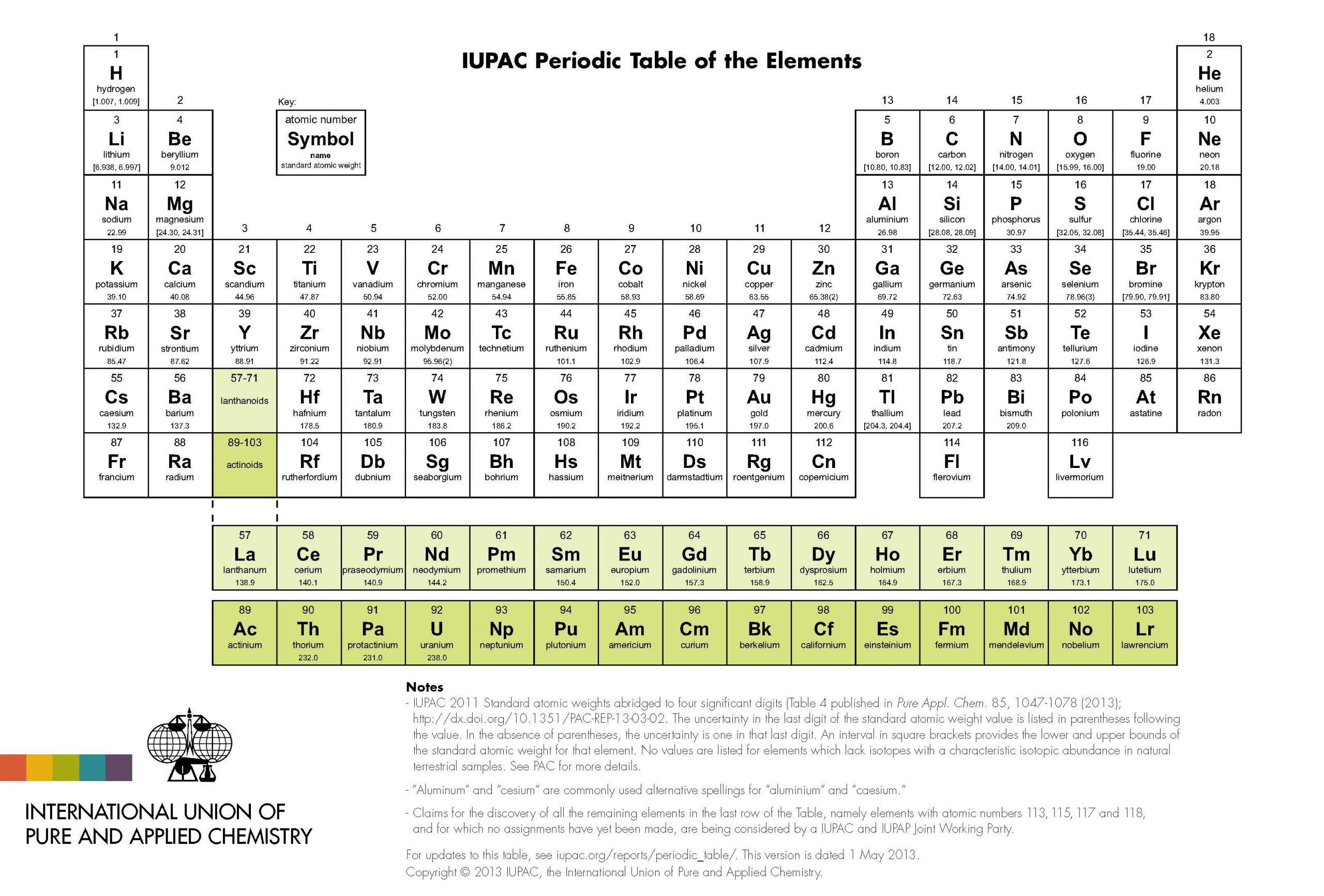 Hunting the Elements Worksheet
