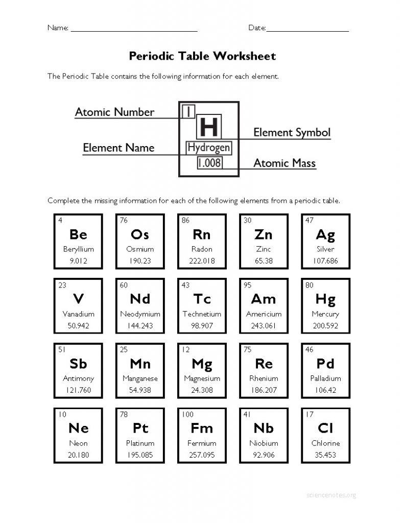 Hunting the Elements Worksheet Answers