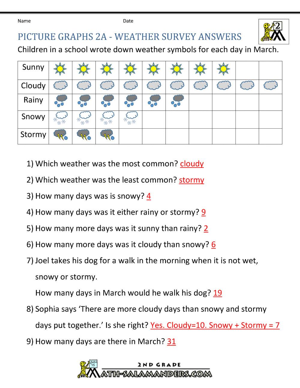 Kindergarten Math Worksheet Pdf