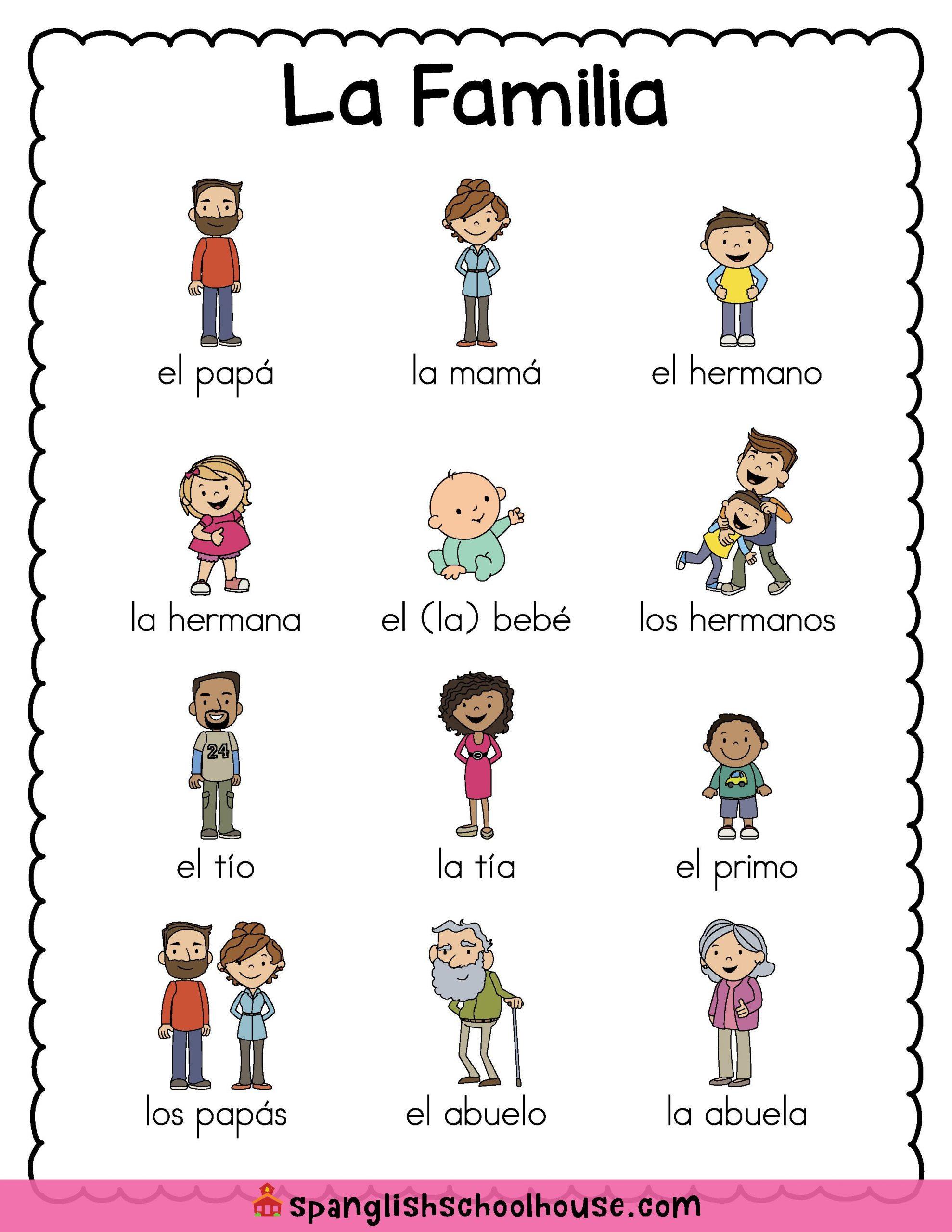 La Familia Family Vocabulary in Spanish