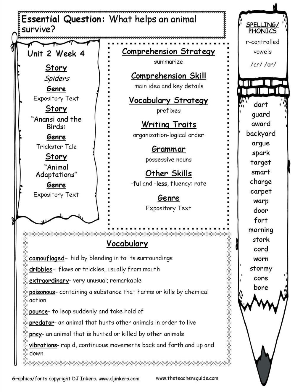 Levels Of organization Worksheet
