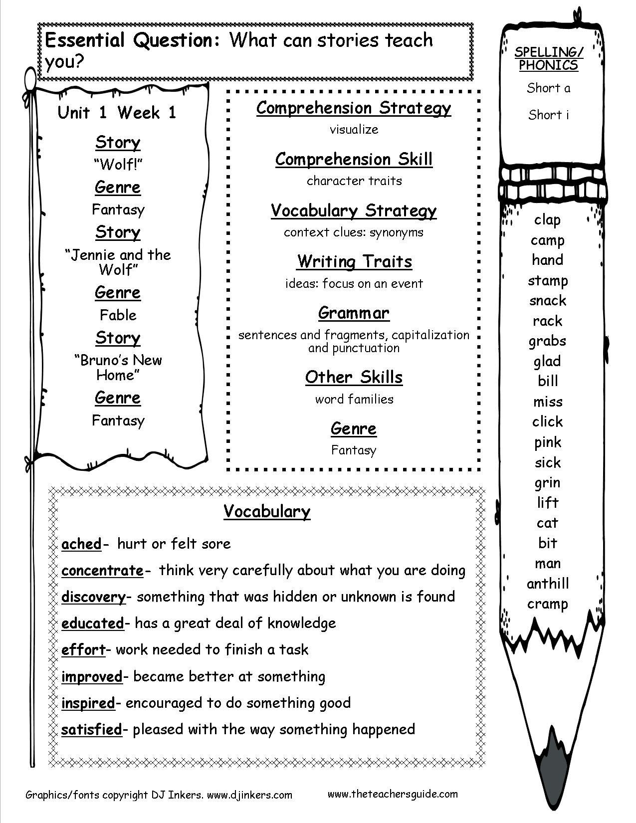 30 Main Idea Worksheet 4th Grade | Education Template