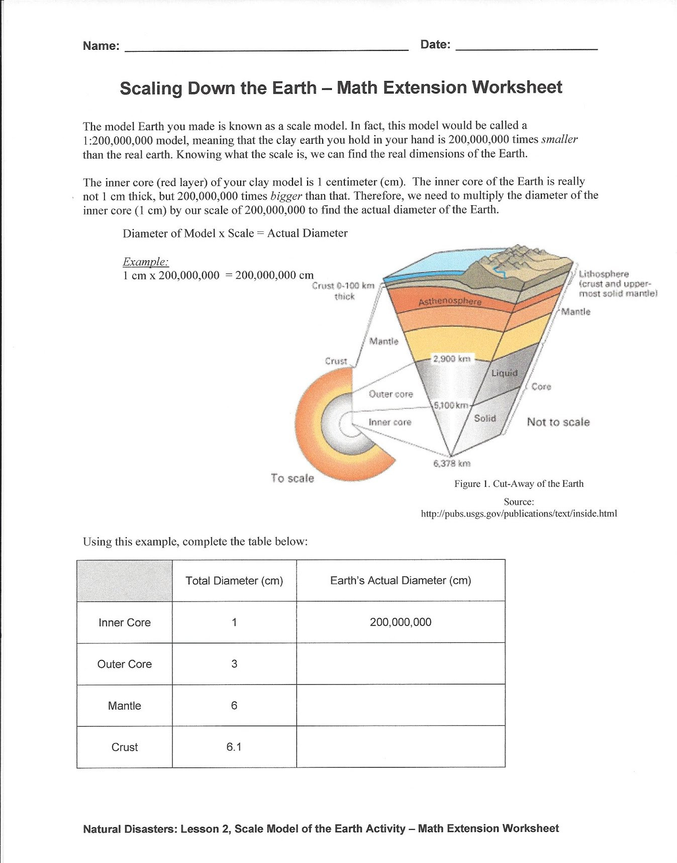30 Parts Of A Sentence Worksheet | Education Template