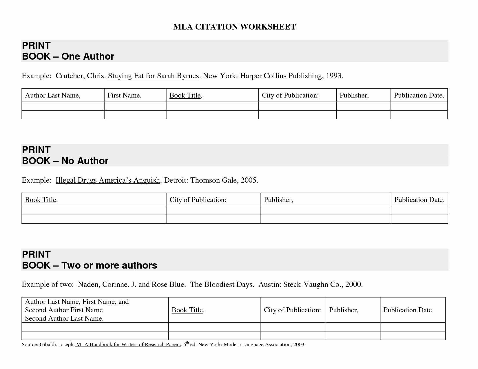 50 Mla Citation Practice Worksheet in 2020