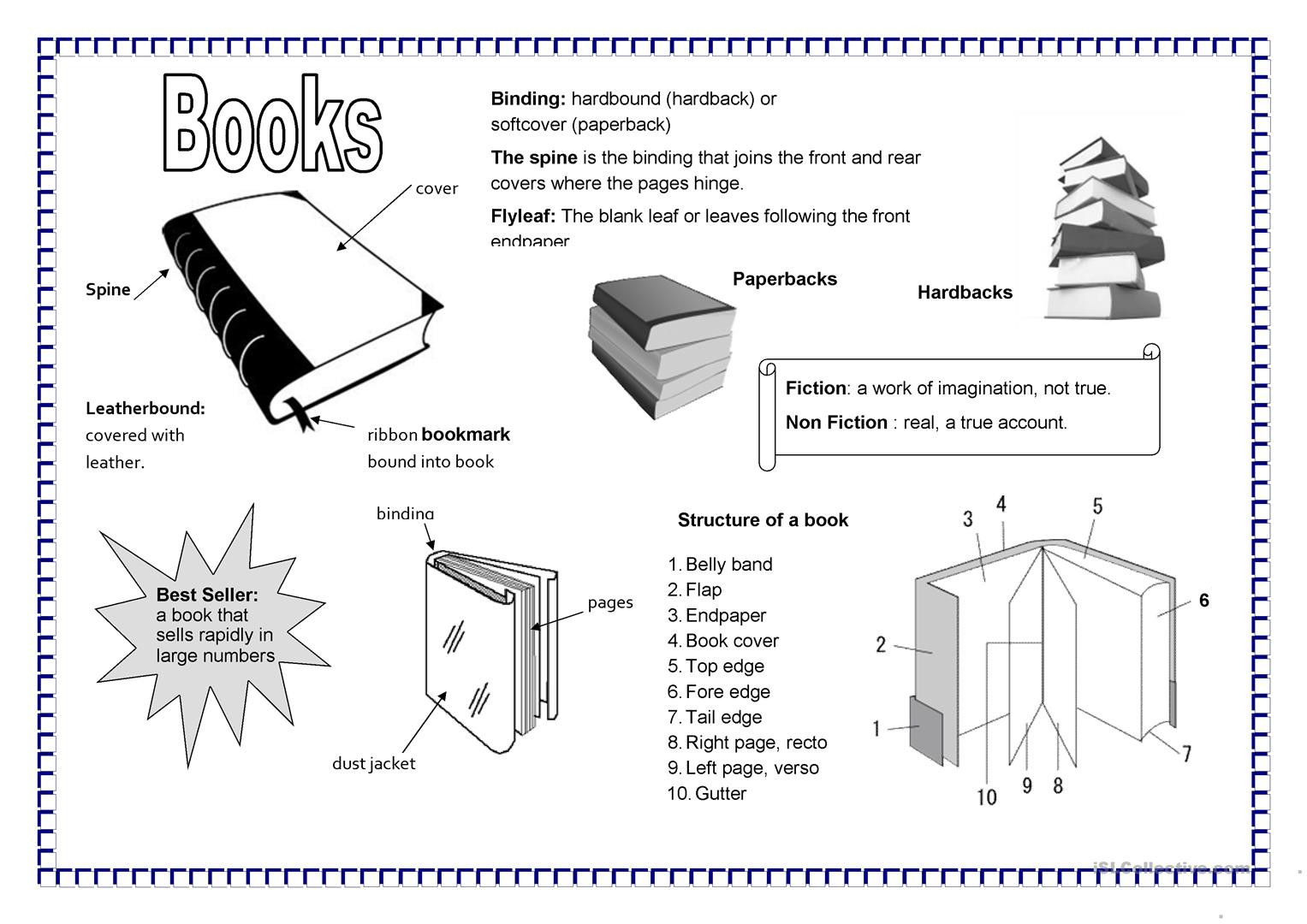 Parts of a book English ESL Worksheets for distance