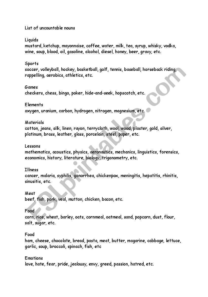 Properties Of Water Worksheet Biology