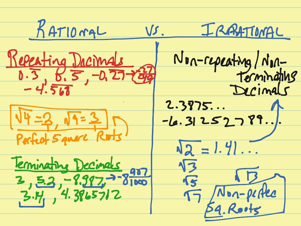 Rational Vs Irrational Numbers Worksheet