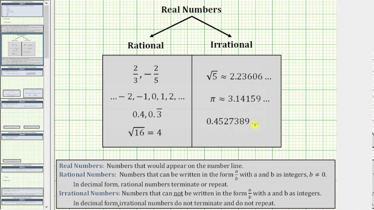 Identifying Rational and Irrational Numbers