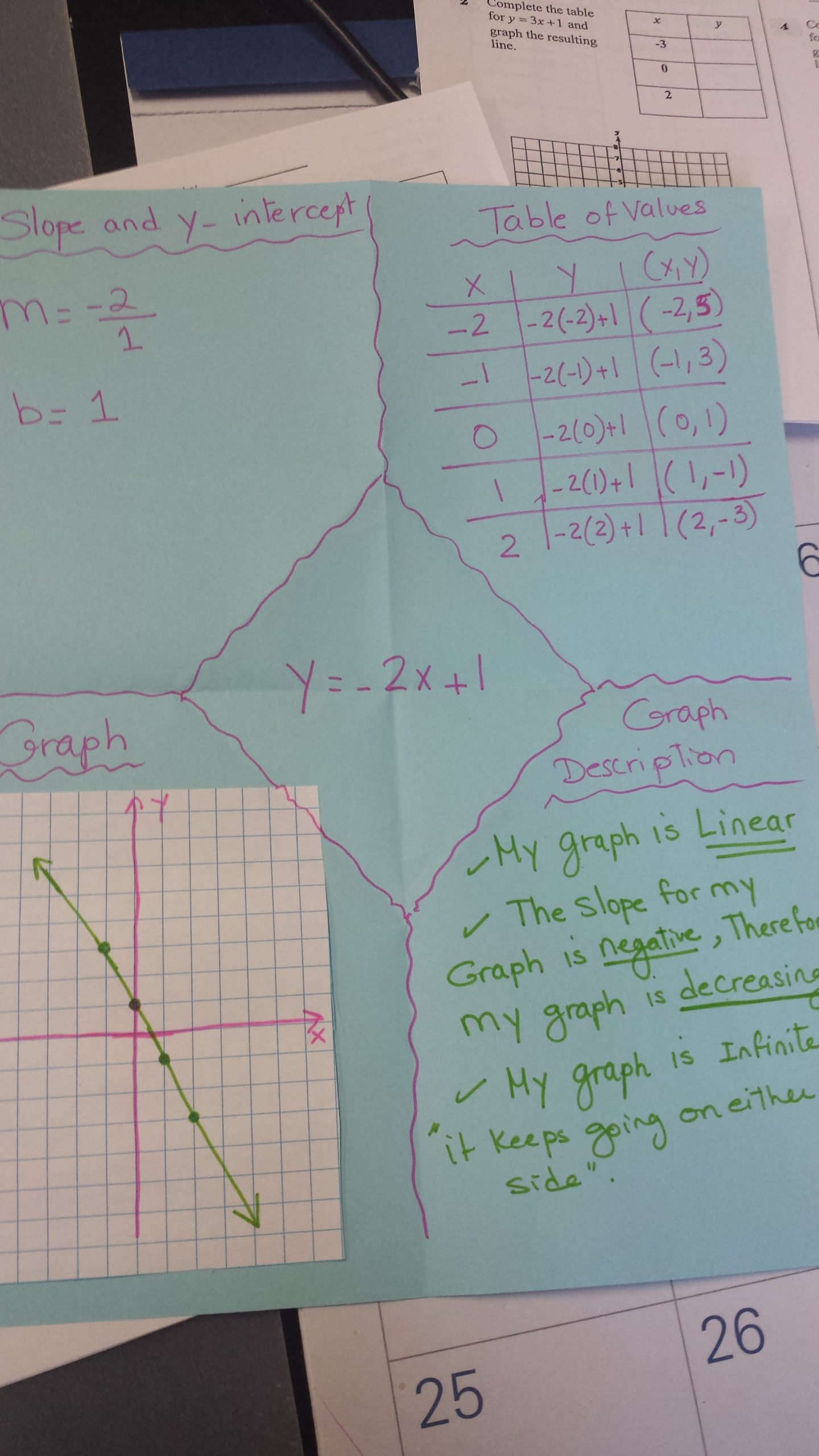 Slope From A Graph Worksheet