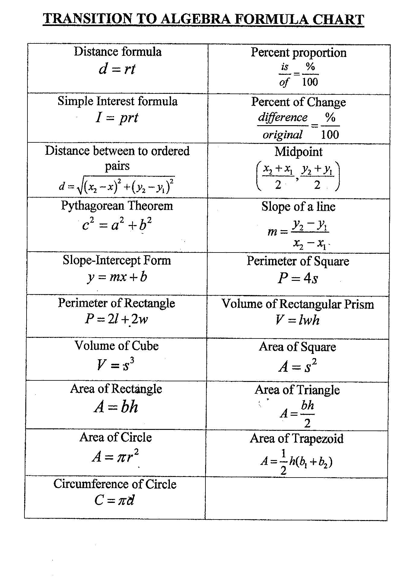 The Midpoint formula Worksheet