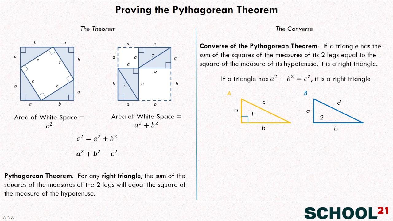 The Pythagorean theorem Worksheet