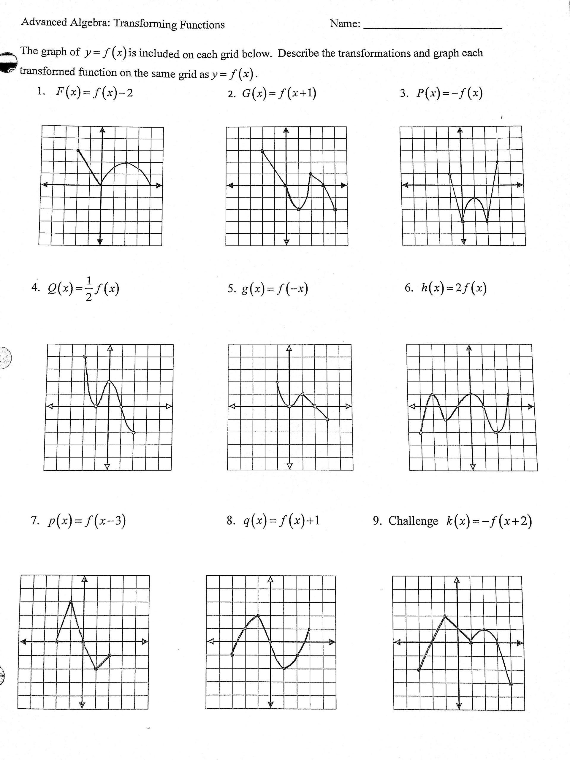 Transformations Of Functions Worksheet