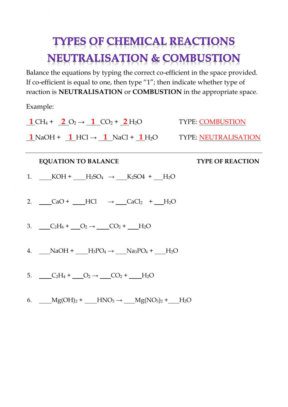 30 Types Of Reactions Worksheet Answers | Education Template