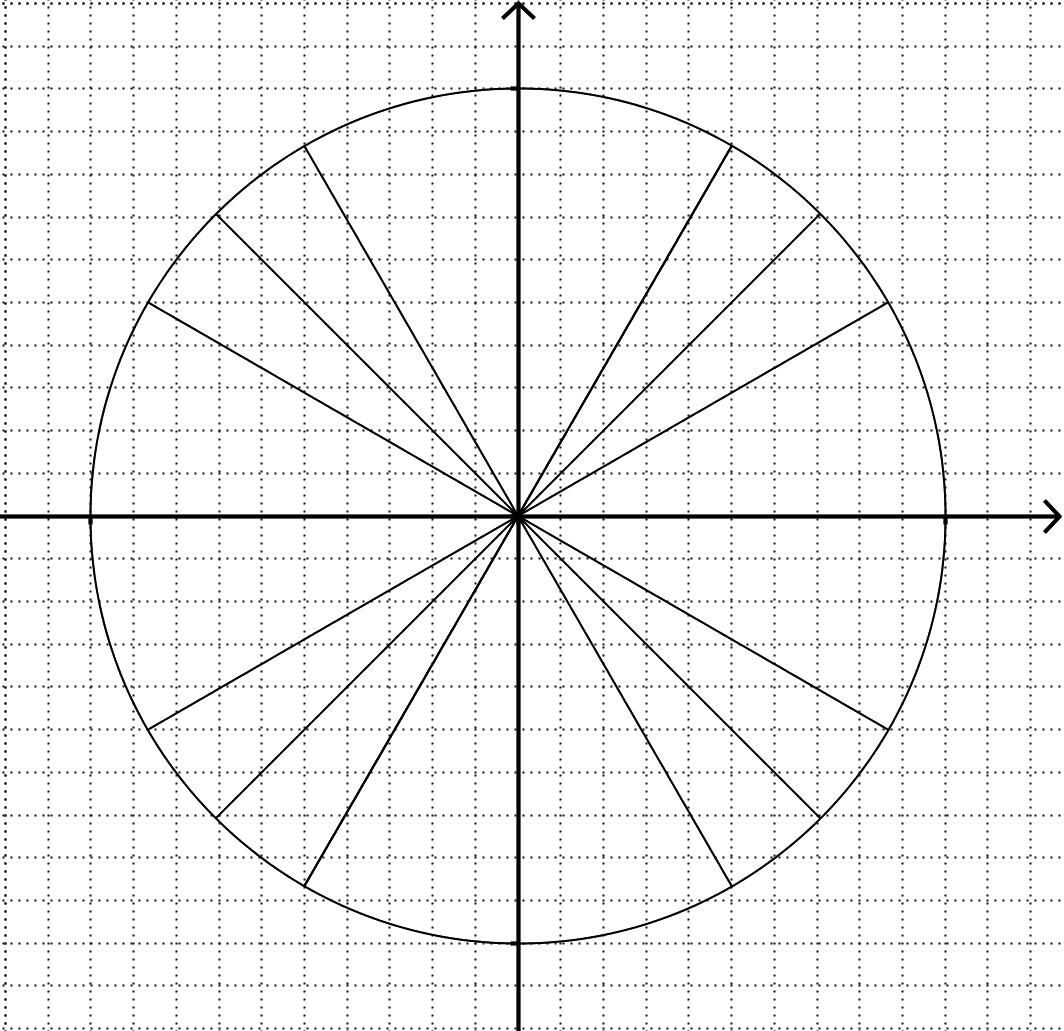 Unit Circle Practice Worksheet