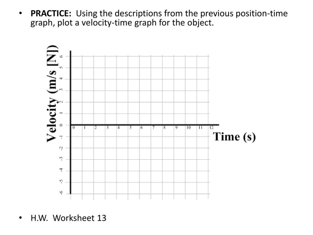 Velocity Time Graph Worksheet