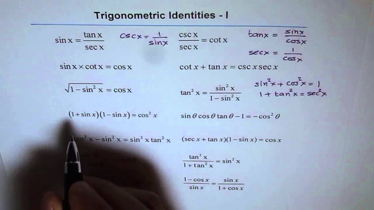 Verifying Trig Identities Worksheet