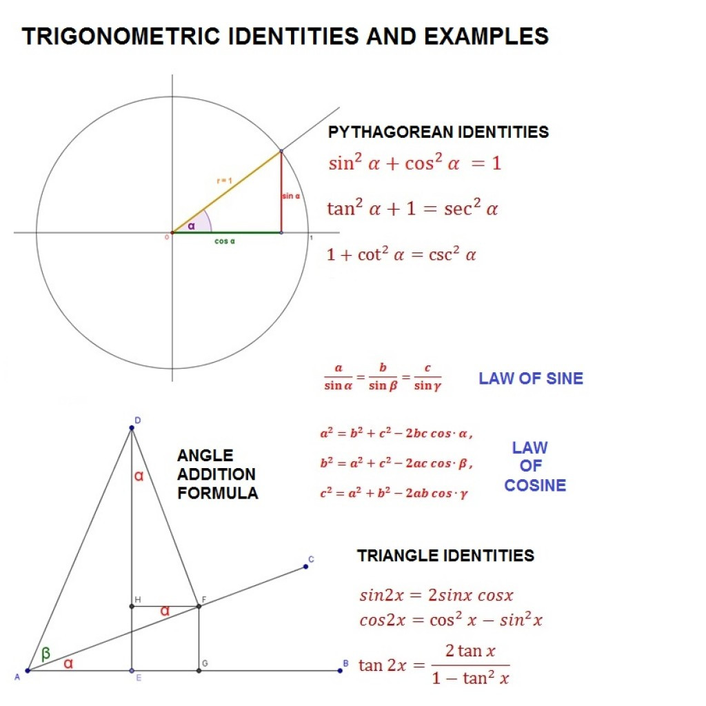 Verifying Trig Identities Worksheet