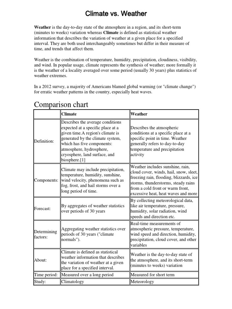 Weather Vs Climate Worksheet